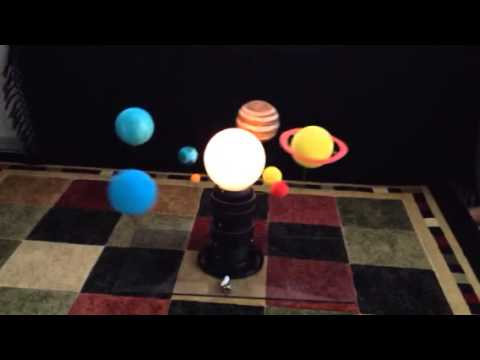 3d solar system model school project - photo #21