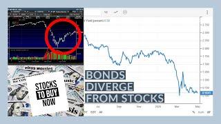 The Stock Market Is Deflating Not Crashing - My Watchlist - 3 Stocks To Buy