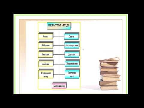 Методы исследования к дипломной работе - Diplomade.ru