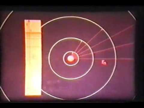 Atómová fyzika (Kvantová chémia): 2. Modely atómu elektrónový obal