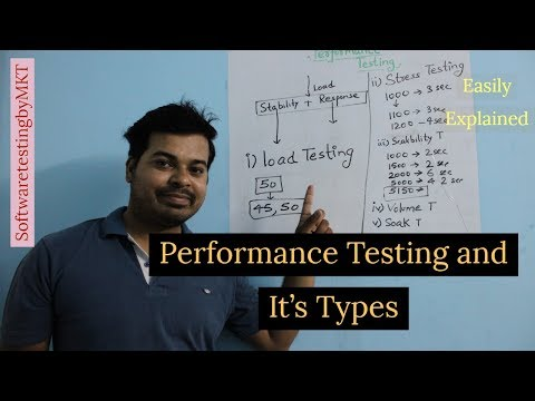 performance-testing-and-it's-types