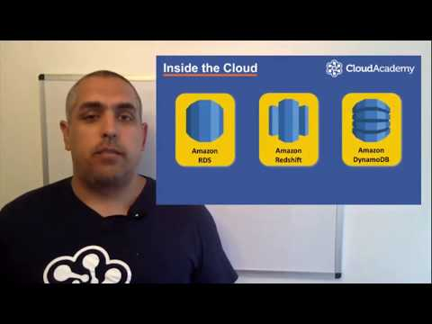 Inside the Cloud - Episode 2: AWS Database News