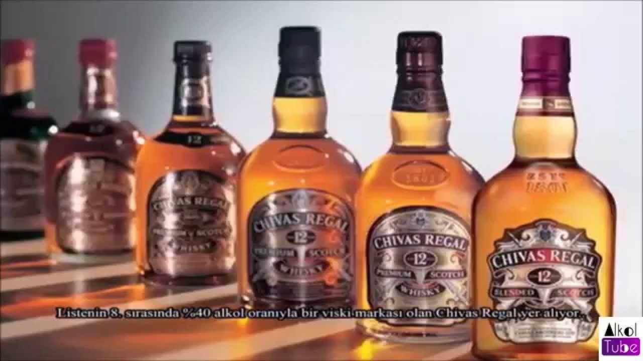 Alkol Oranı En Yüksek 10 Içki Youtube