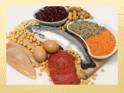 Balanced Diet - Healthy Living