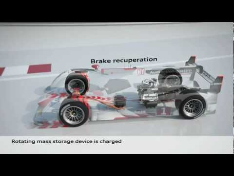 Winning Audi R18 e-tron quattro technology explained in a lap of LeMans in animation