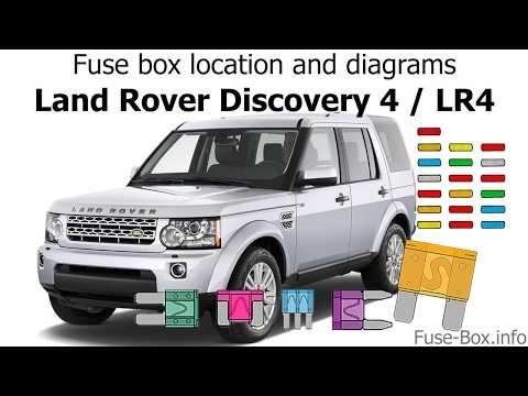 fuse box location and diagrams land rover discovery 4 lr4 CR-V Fuse Box
