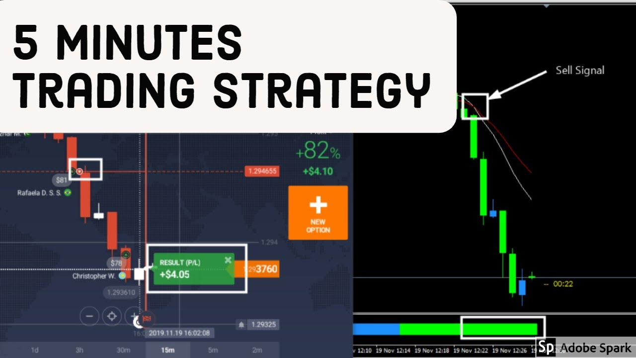 Binary options trading strategy youtube broadcast wimbledon 2021 betting preview goal