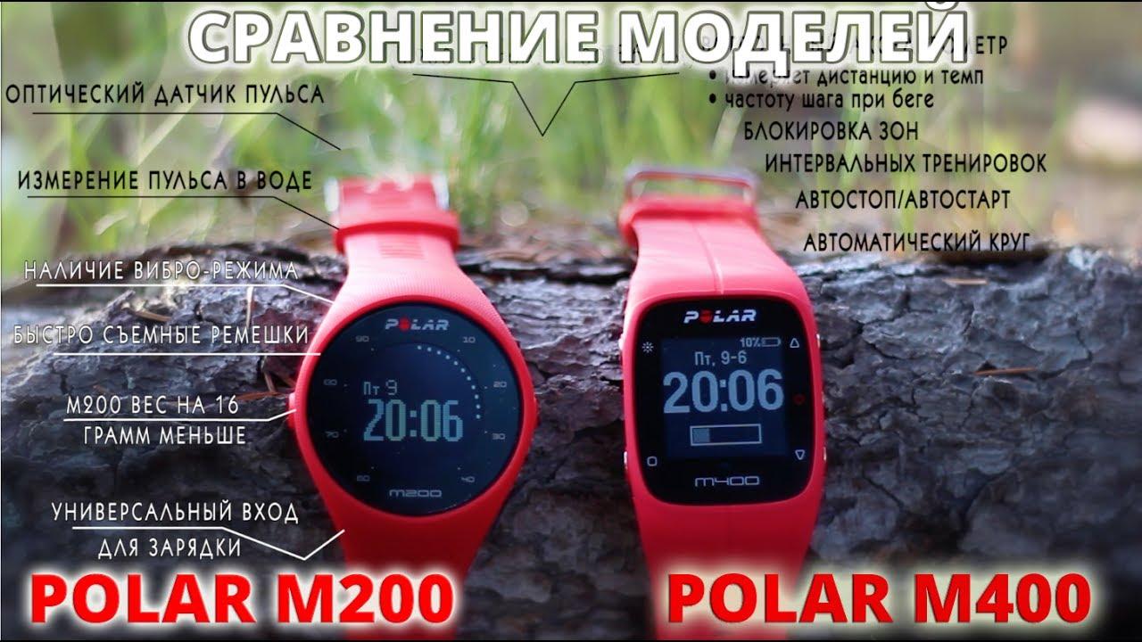 Спортивные часы в интернет-магазине ➦ rozetka. Ua. ☎: (044) 537-02-22, 0 ( 800) 303-344. Спортивные часы, $ лучшие цены, ✈ быстрая доставка,