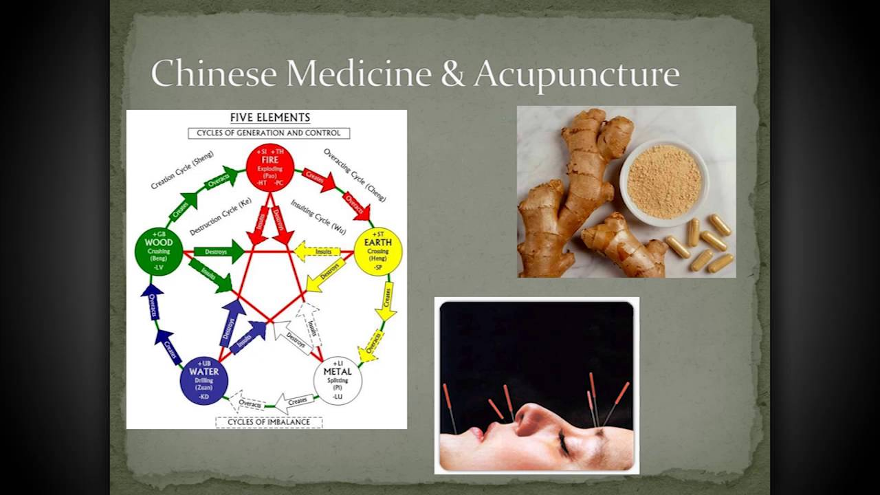 Role of Complementary & Integrative Therapies in Dystonia Treatment