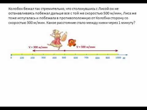 Решение задачи на скорости за 5 класс решение задач кумулятивным методом