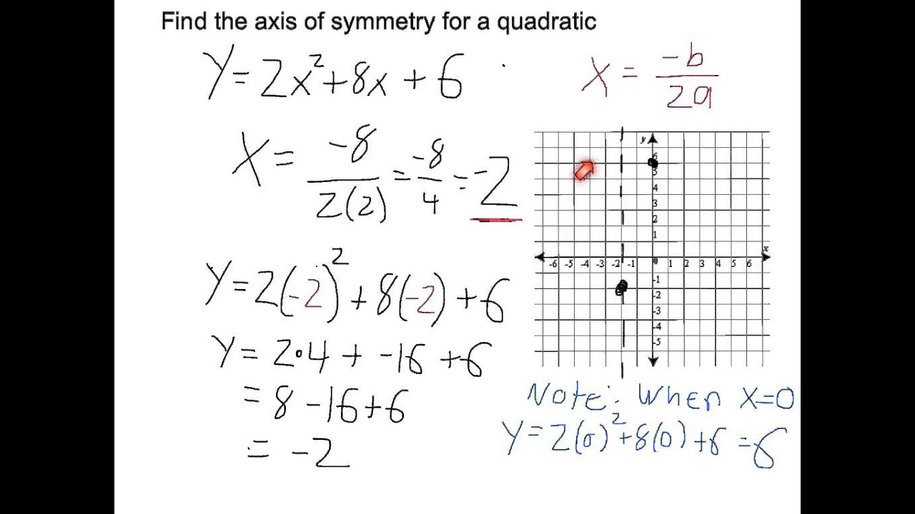 Find The Axis Of Symmetry For A Quadratic Function
