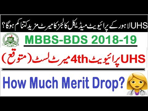 Repeat 1st Merit List of Sindh Private Medical Colleges ! MBBS/BDS