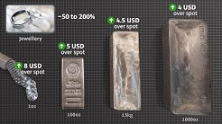 How a Crisis Impacts Physical Gold & Silver
