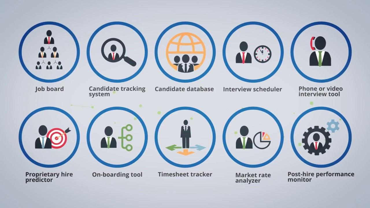 Employment Portal/