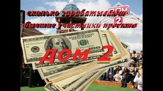 Звезды «Дома-2»: Сколько зарабатывают бывшие участники проекта
