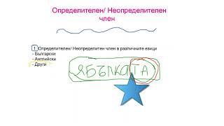 Английски език (УРОК 1) a/an, the- Определителен/Неопределителен член