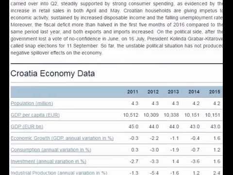 Economic outlook of Croatia