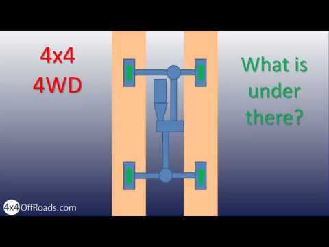 4x4 Lockers - 4WD Explained