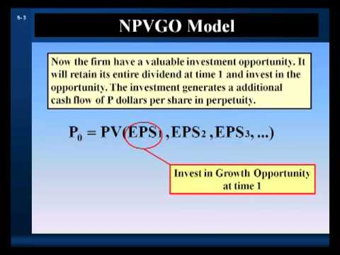 Stock Valuation Part 3:  NPV Growth Opportunities Model