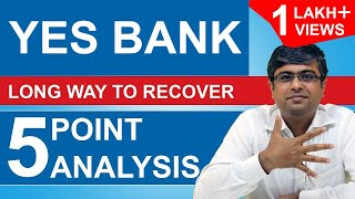 Yes Bank Stock - 5 Point Analysis   Long Way to Recover