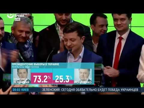 Результаты выборов Украины