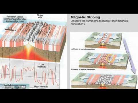 6 - 5 Paleomagnetism Basics