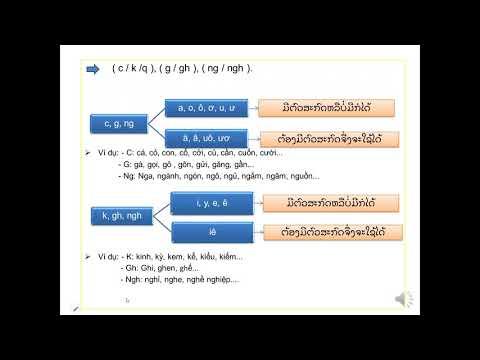 Ep 2: 🇻🇳ຮຽນພາສາຫວຽດດ້ວຍຕົວເອງ🇻🇳เรียนภาษาเวียดนามด้วยตัวเอง🇻🇳Tự học tiếng Việt🇻🇳