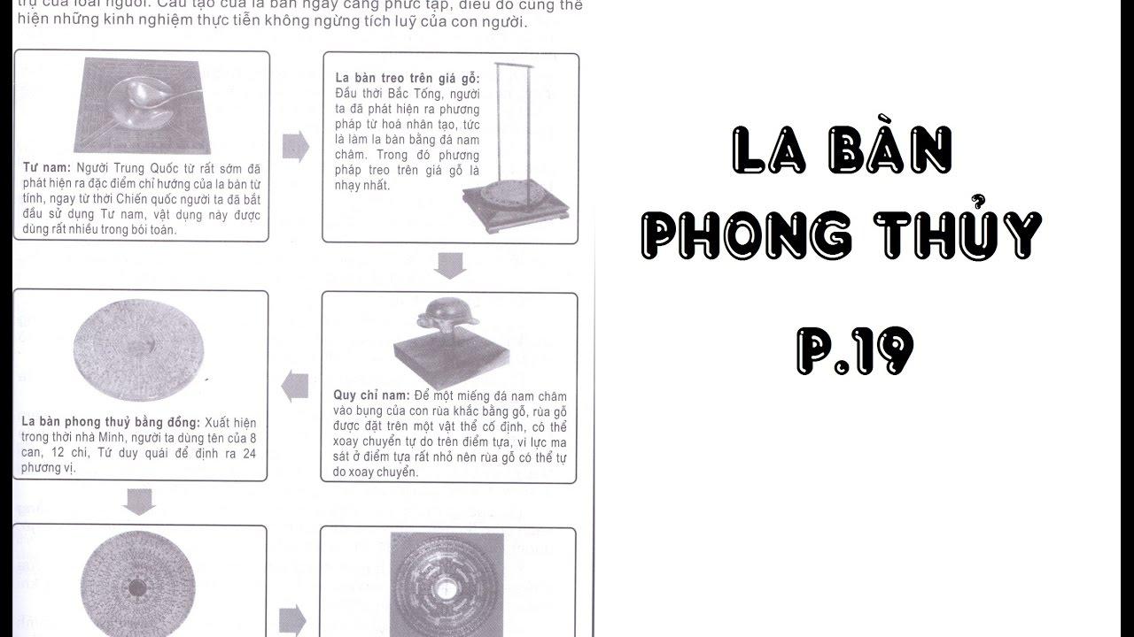 LA BÀN PHONG THỦY LÀ GÌ & Ý NGHĨA? P.19