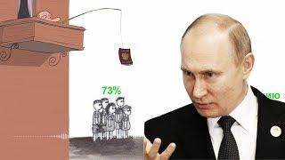 Путин, паспорта РФ и газ за бесценок