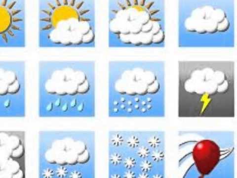 weather song - Weather Pics For Kids