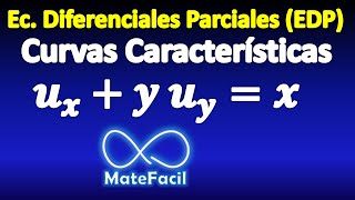 35. Partial Derivative Equation, solved by characteristic curves