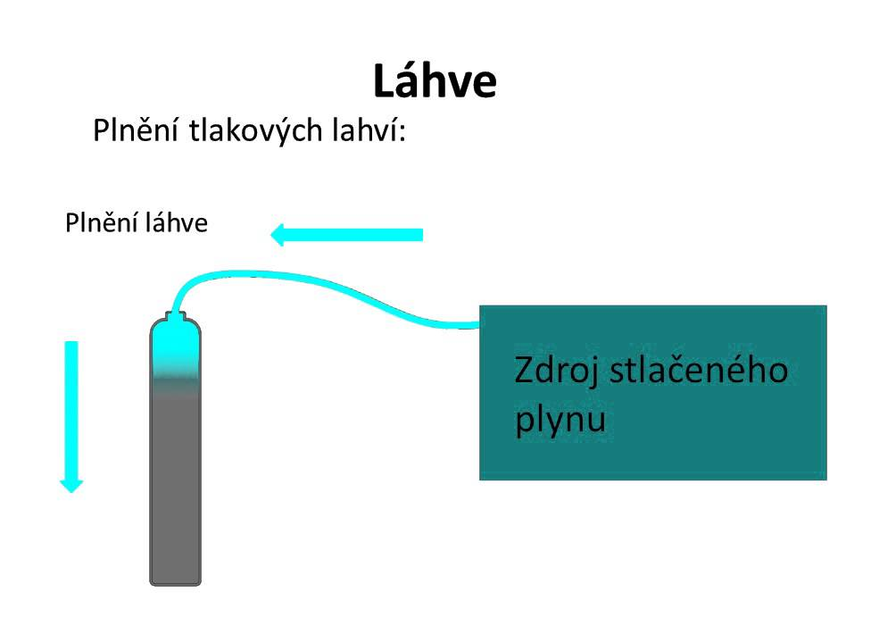 sodastream zylinder auffüllen