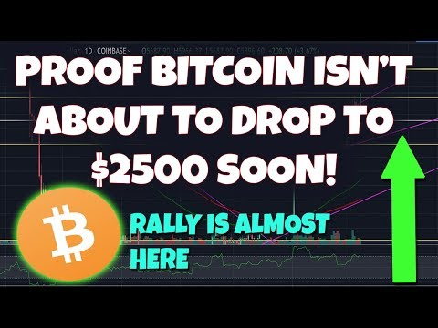 Proof Bitcoin Isn't About To Drop To $2500 Soon! 2019 BTC,LTC,ADA Analysis