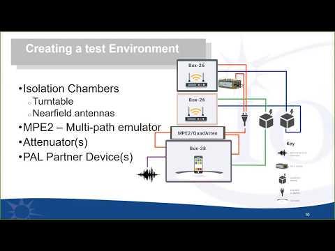 UNH IOL WiFi Webinar Testing Capabilities