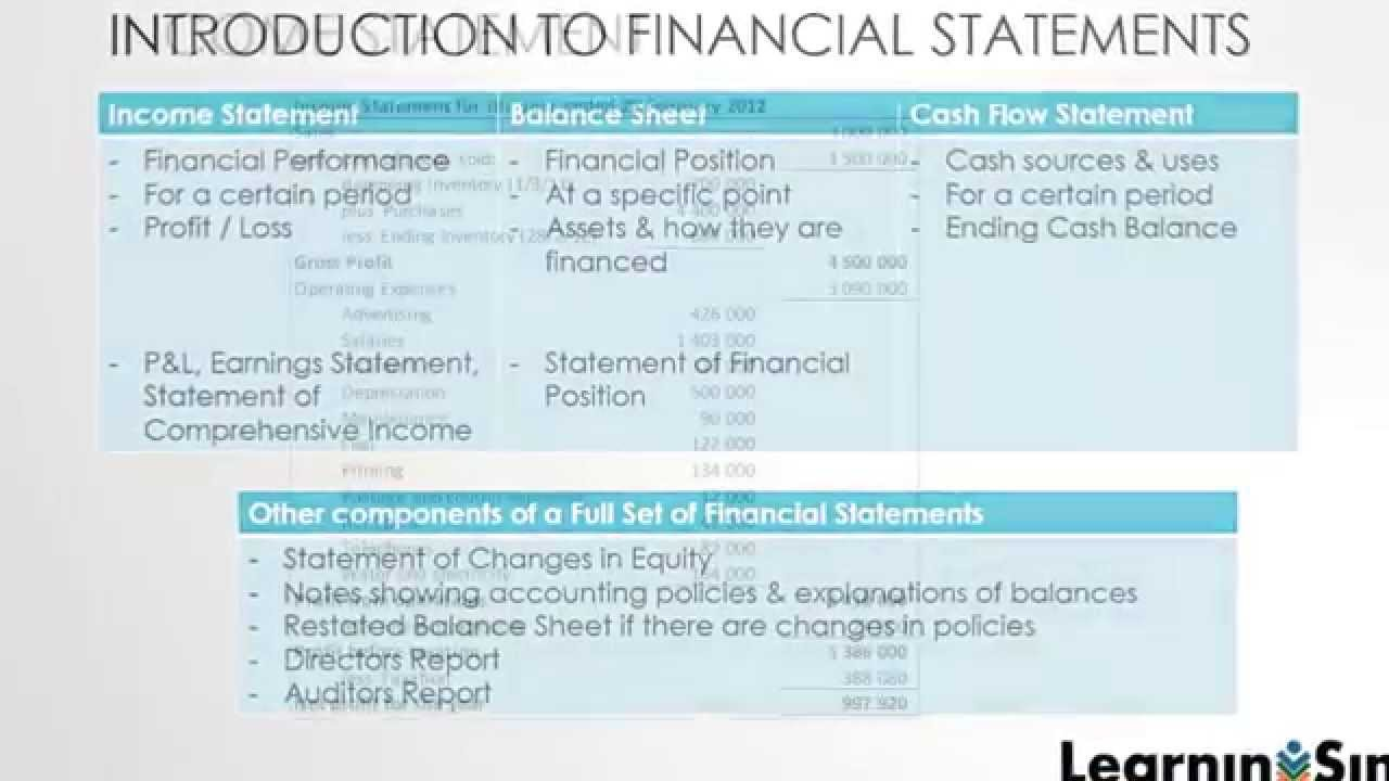how to write a financial report introduction