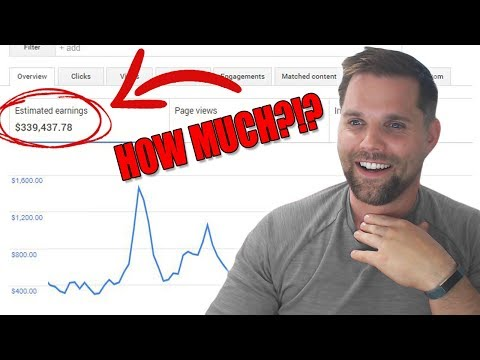 How Much Money Can You Make With Google Adsense?