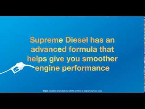 Esso Supreme Fuel