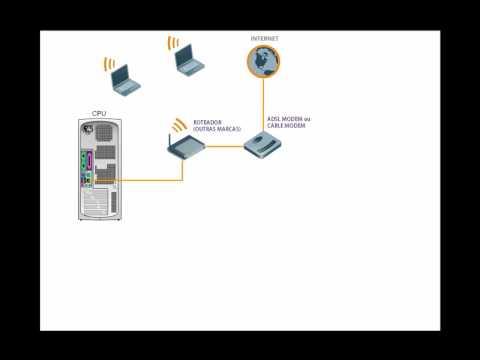 Download Manual Roteador Gts Super Ap Software