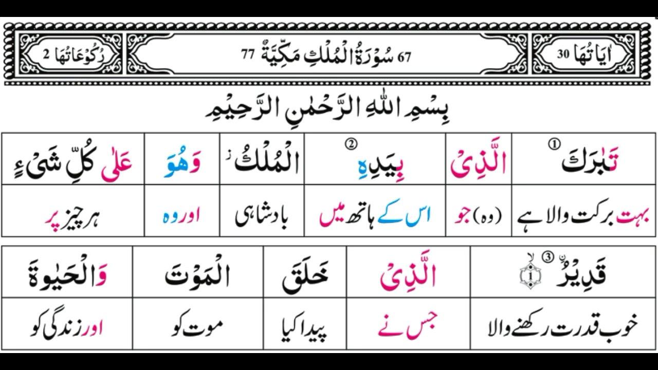 P29TF291 Tafseer Ul Quran Para 29 Surah Al- Mulk Ayaat 01 - 30