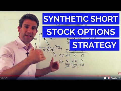 A Low-Risk Options Strategy: Synthetic Short Stock ☝