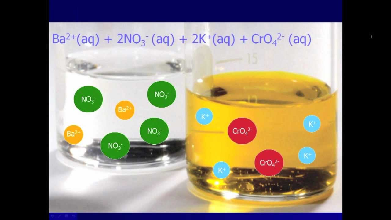 Chemical Reactions in Aqueous Solutions - Part II - YouTube