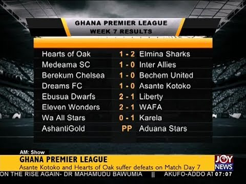 Ghana Premier League - AM Sports on JoyNews (16-4-18)
