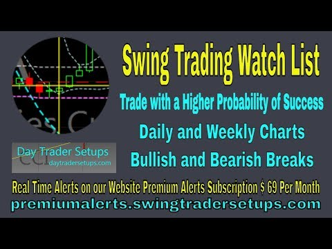 Swing Trading Watch List Video for February 22nd  Price Action Creates Great Day Trading