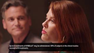 Kybella Treatment Testimonial brought to you by Dr V - V Boutique Aesthetics