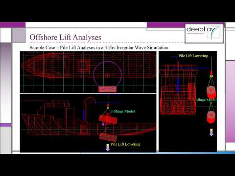 Offshore Lift – Dynamic Analyses