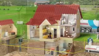 Инженерные сети(Дизайн интерьера необходим клиенту перед началом чистовой отделкой коттеджа или квартиры. Рабочий проек..., 2016-12-02T13:55:24.000Z)