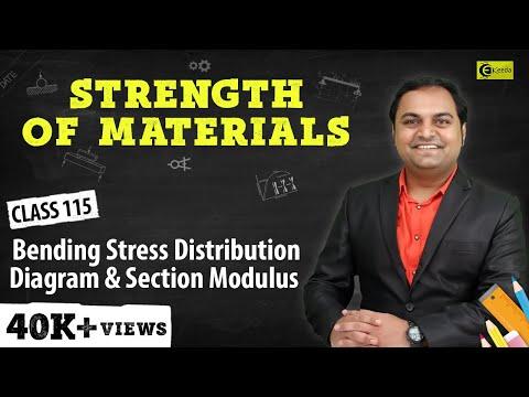 Bending Stress Distribution Diagram & Section Modulus.