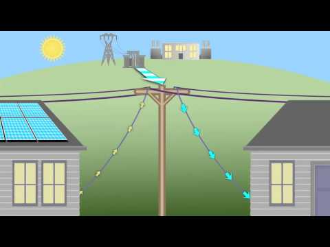 Solar & Electricity Working Together