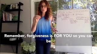"""Forgiveness As A Weight Loss Tool"" from my The Way In: TOGETHER workshop"