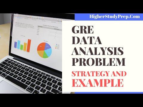 gre-data-interpretation/data-analysis-problem.-strategy-and-example
